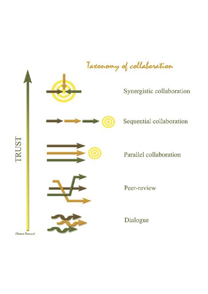 Fichier:TaxonomyCollaboration4.png